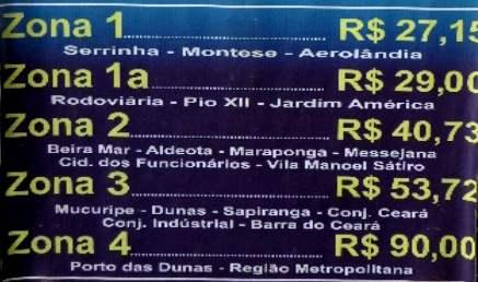 tarifas e destinos de taxis em fortaleza